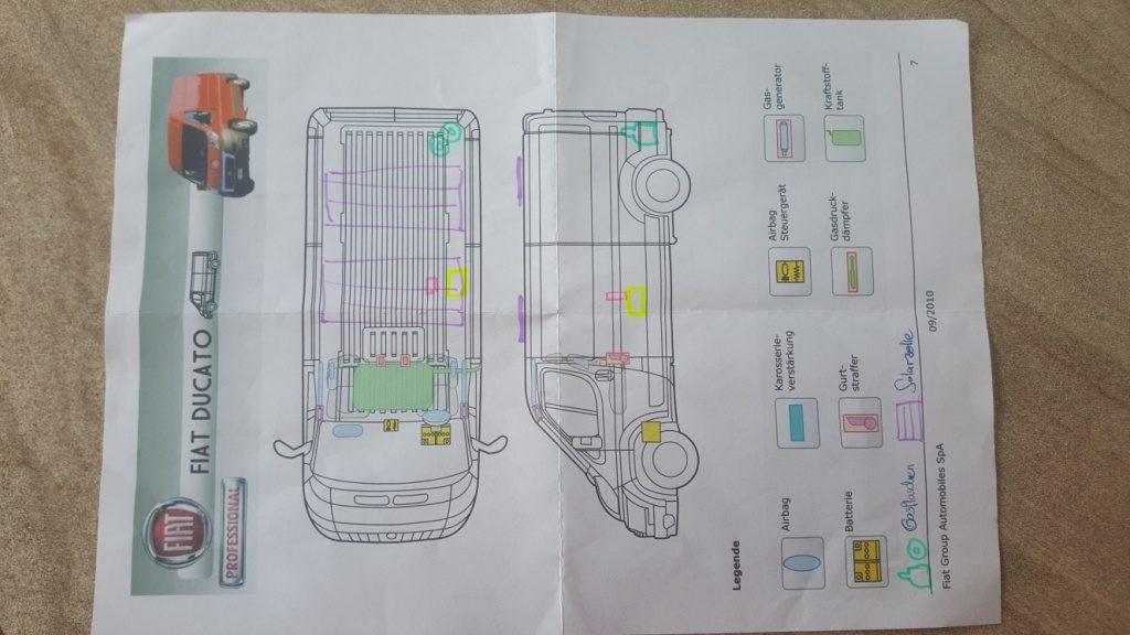 Rettungskarte Wohnmobil (